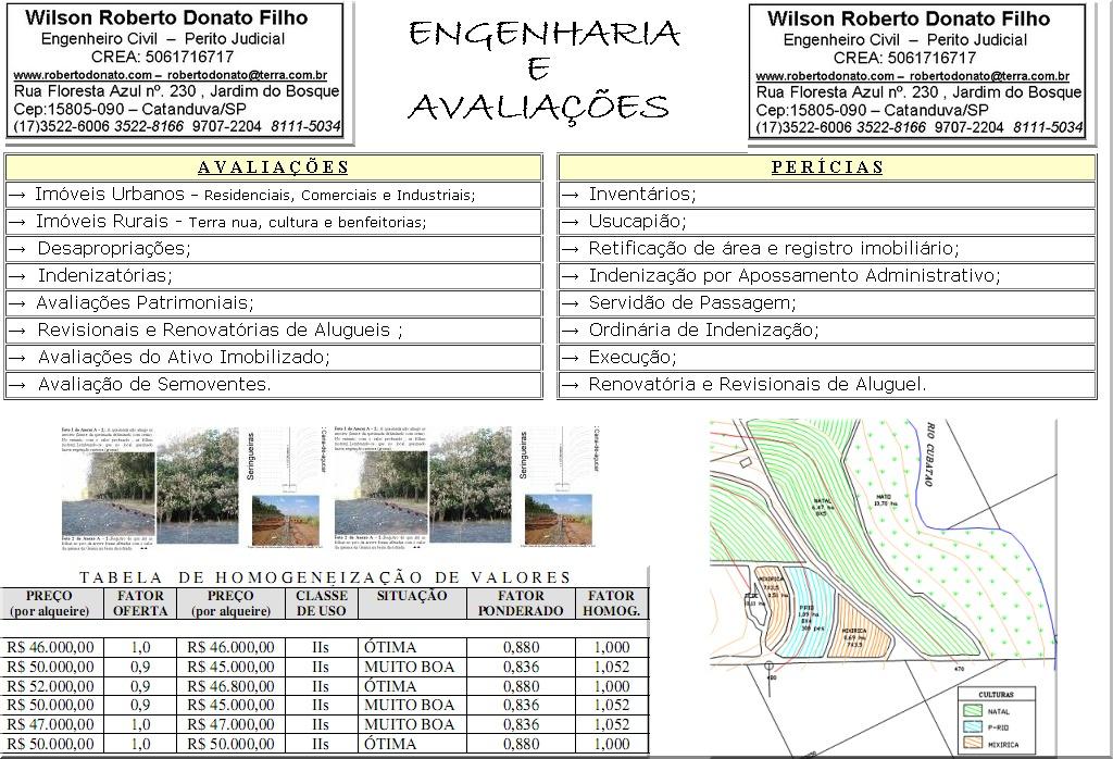 Engenharia & Avaliação
